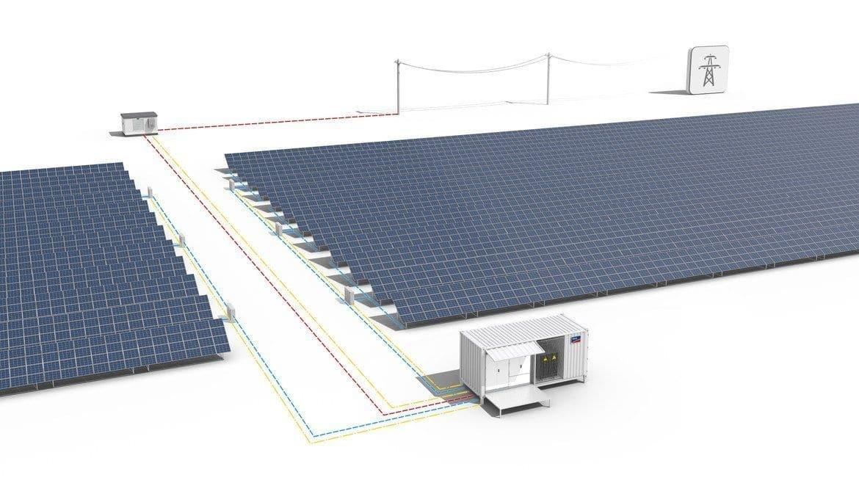 Центролізована промислова мережева сонячна електростанція