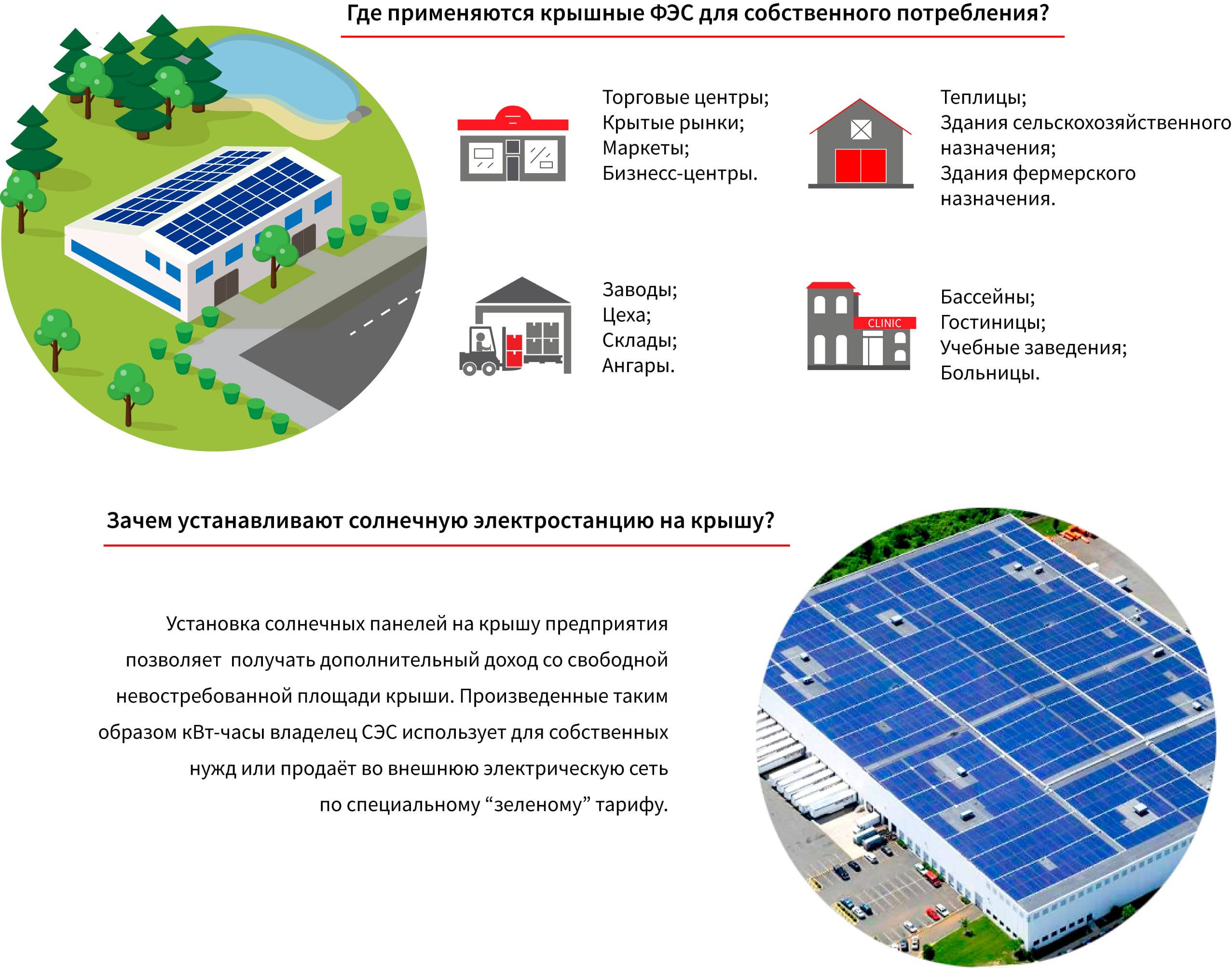 строительство крышных солнечных электростанций