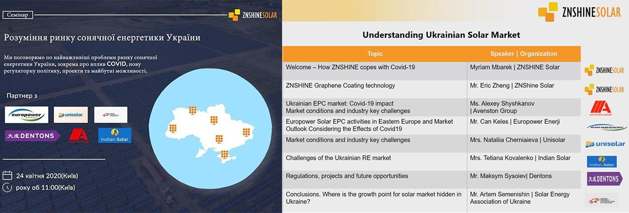 рынок солнечной энергетики украины
